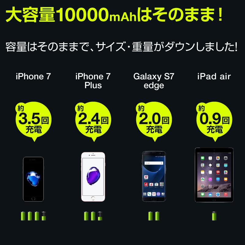 モバイルバッテリー10000mah スマホ充電器 大容量 10000mah 小型 軽量 超軽量 iPhone8 iPhonex iPhone7 Plus iPhone6s 5s SE Galaxy S7 Edge Xperia X スマホ アイフォン7 プラス スマートフォン アンドロイド 持ち運び 急速充電 2台同時