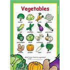 Vital Vegetables Poster/ヴァイタル ヴェジタブル ポスタ-