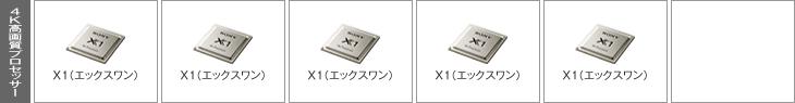4K高画質プロセッサー