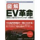 図解EV革命 100年に1度のビジネスチャンスが一目瞭然!
