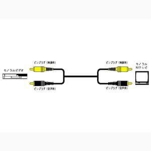 ビクター 映像/モノラル音声ケーブル 1.0m VX-13G