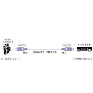 ビクター IEEE1394ケーブル 4ピン-4ピン 1.0m VXDV110E