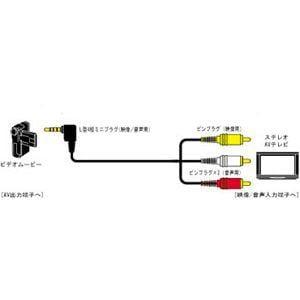 JVC VX-ML20G ムービー入出力コード 2m