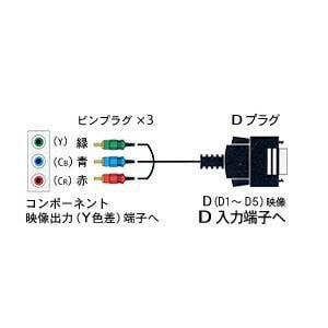 富士パーツ D端子-コンポーネント1.5m FVCDS15