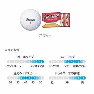 ダンロップ スリクソン DISTANCE(2015年モデル) 【ゴルフボール】 1ダース(12球入り) ホワイト