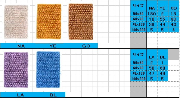 ★限定特価!インド綿・アジャンタポンポン#70x120cm LA