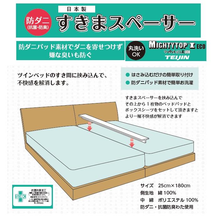 ★【安心の日本製】すきまスペーサー防ダニ(抗菌・防臭)S-180