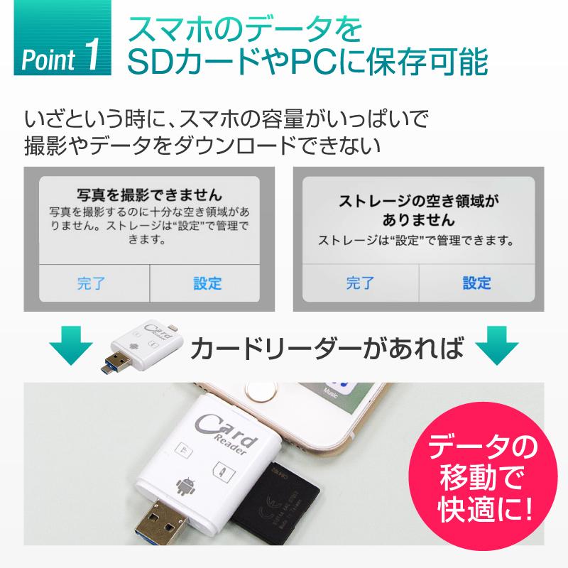 iPhone iPad用 for iOS & Android SDカードリーダー マルチ カードリーダー SDカード メモリーカード コンパクトフラッシュ メモリースティック カードリーダー