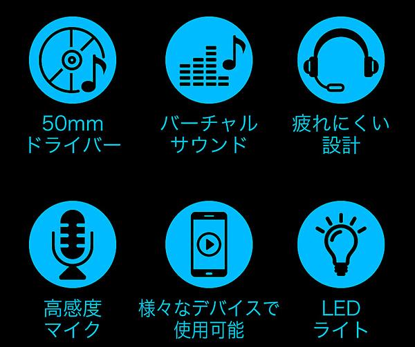 ゲーミングヘッドセット ゲーミングイヤホン ヘッドホン ゲーミングヘッド イヤホンマイク ヘッドフォン イヤホン ゲームヘッドフォン スイッチ ps4 パソコン PC switch オンライン Skype Zoom ボイチャ ゲーム用 ノイズキャンセリング 有線 オンイヤー 高音質 マイク付き