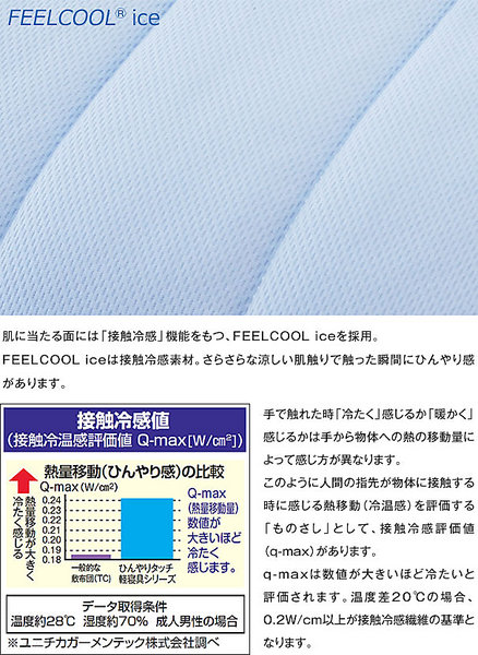 SLEEple/スリープル ひんやりハーフケット テイジン 抗菌 防臭 防ダニ 機能綿 接触冷感 フィールクールアイス ひんやり ブランケット ハーフサイズ