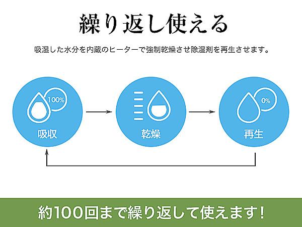 除湿機 コンパクト 繰り返し使える リピート 再生 コンパクト除湿器 3個組