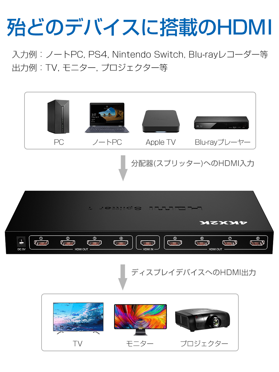 HDMI分配器 hdmi スプリッター 1入力8出力 4k 2K 3D 対応 2160P HDMI1.4b HDCP 1.4 HDMI セレクター TV PC Xbox PS4 任天堂スイッチ Fire TV Stick AppleTV プロジェクター等に対応 宅配便送料無料 1ヶ月保証