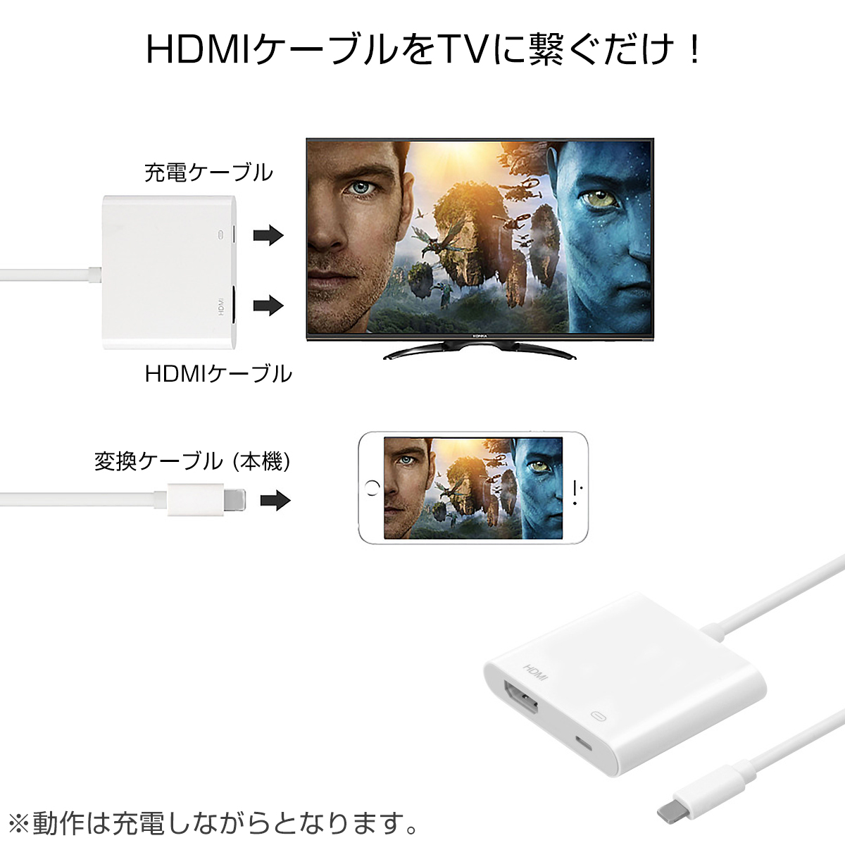 iPhone HDMI テレビ 接続 ケーブル lightning 変換 アダプター 充電 同時 簡単接続 カーナビ フルHD 1080P 高画質 iPhone/iPad SDM便送料無料 1ヶ月保証