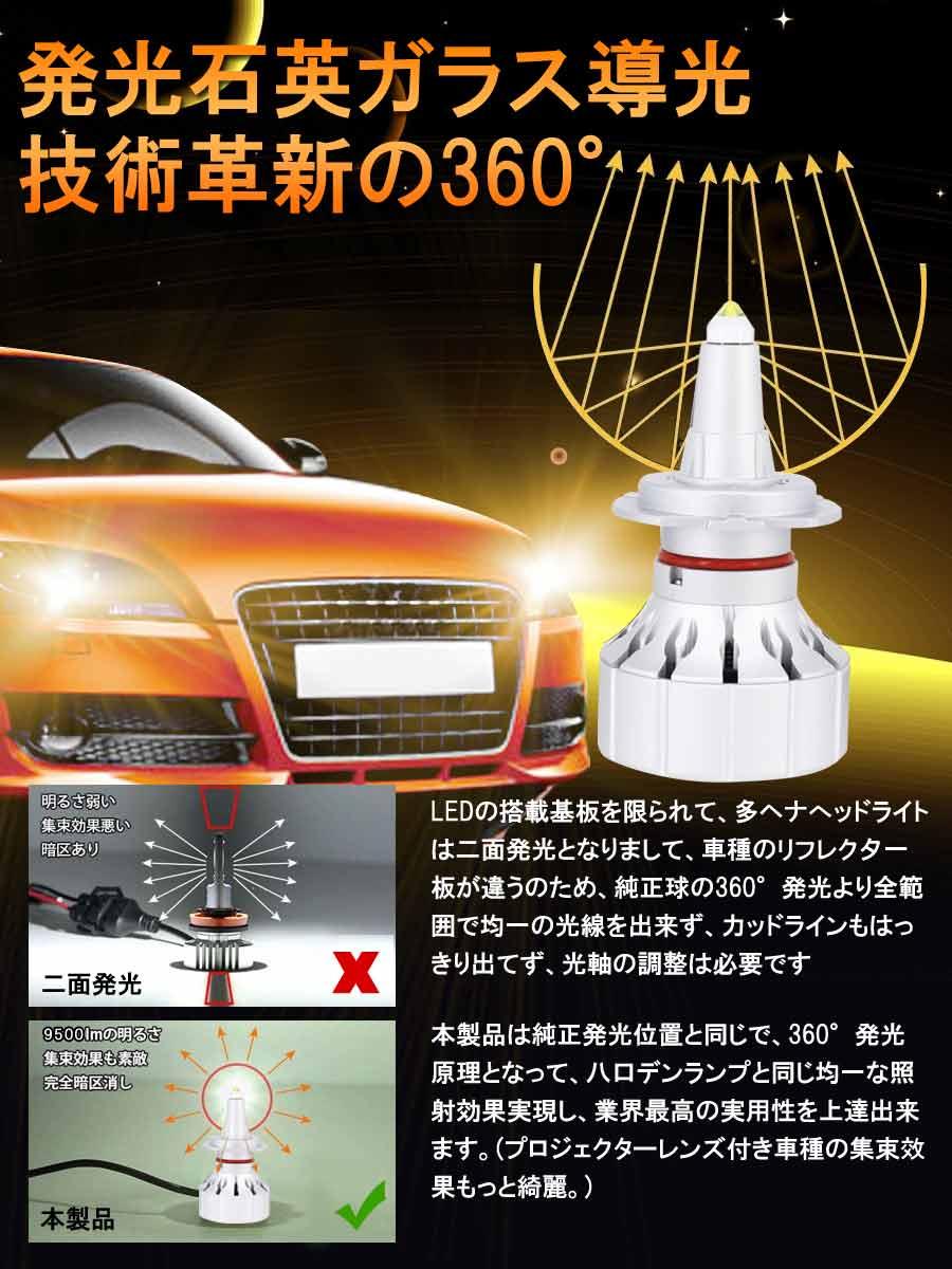 LEDヘッドライト H16 360°発光 石英ガラス導光 9500LM 6500K 高耐久 2個入りLED フォクランプ バイク 車検対応 12V 24V ノイズ防止キャンセラー付き 宅配便送料無料 1年保証