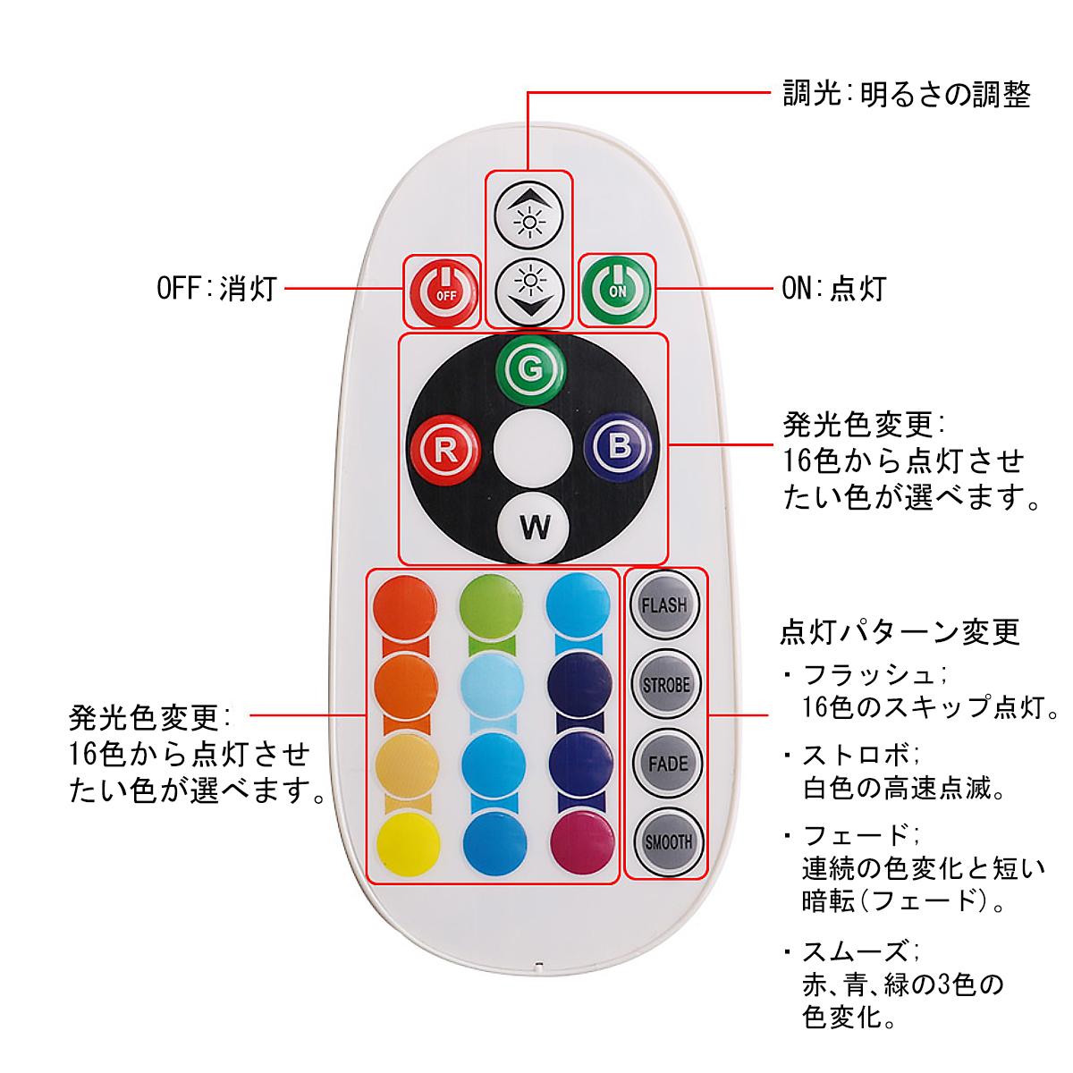 LED T10 RGB 12SMD 16色 2個セット T10 T13 T15 T16 汎用 5050チップ 12V 極性あり ポジション 車幅灯 ルームランプ ナンプレ SDM便送料無料 在庫処分1ヶ月保証