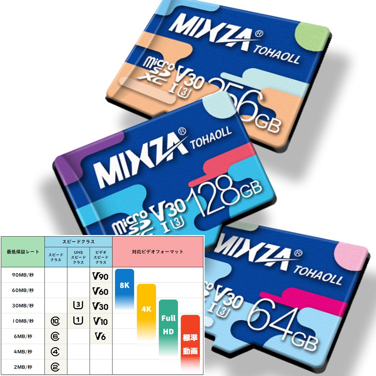 MicroSD 32GB UHS-I 超高速最大80MB/sec MicroSDカード マイクロSD microSDHC 300x SDカード変換アダプタ USBカードリーダー付 SDM便送料無料 1年保証 K&M