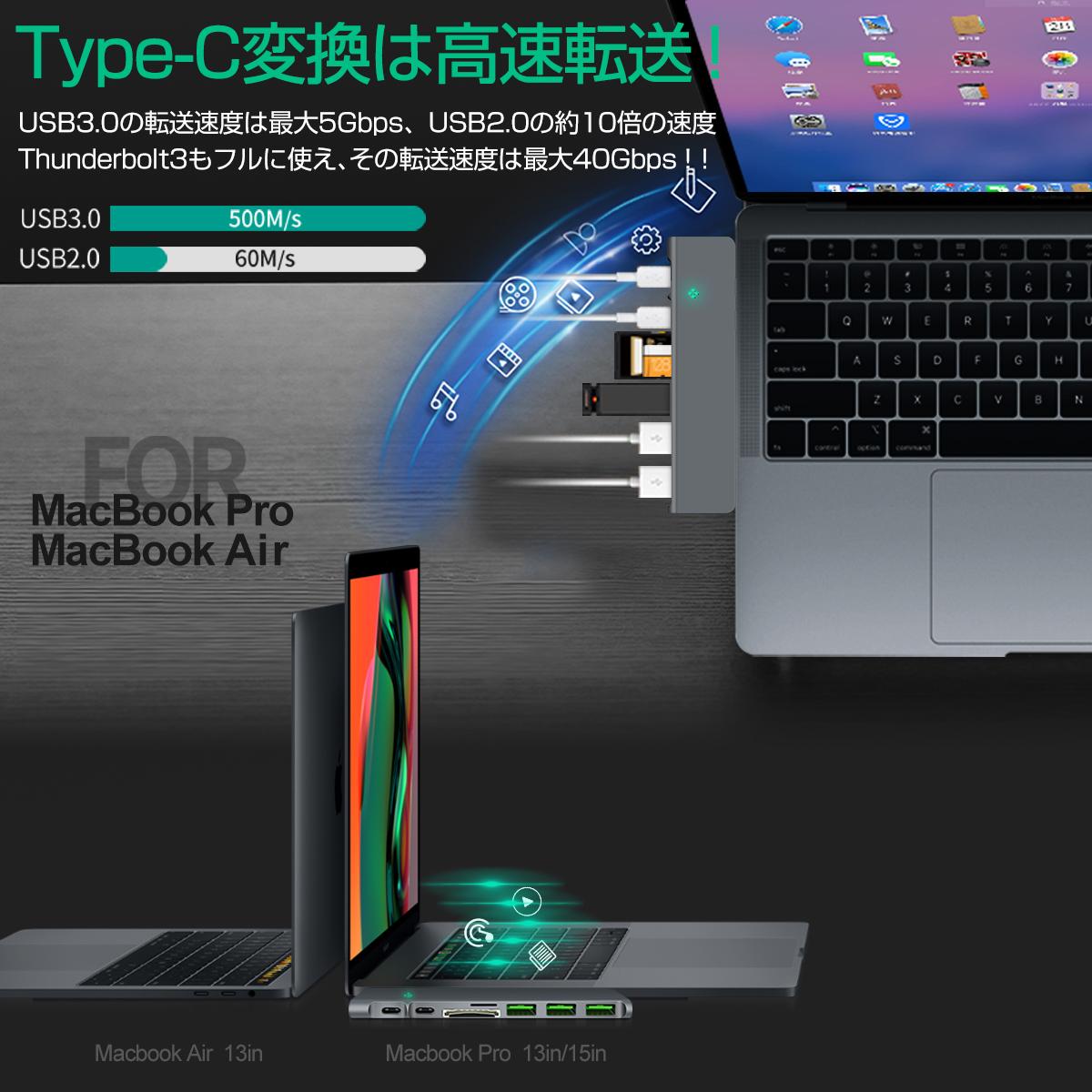 Type C USBハブ 8in1 MacBook Pro 13 15インチ MacBook Air 2019対応