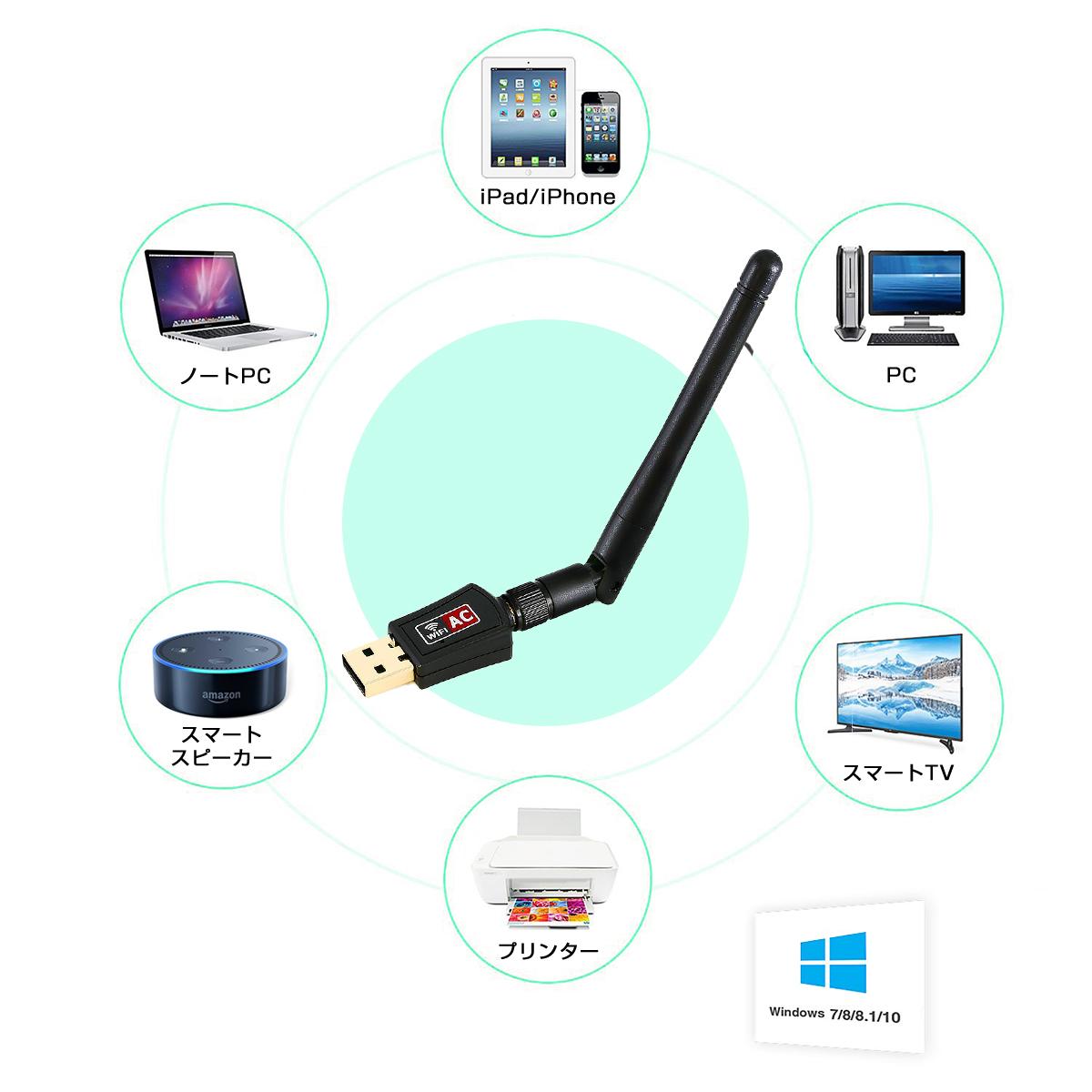 wifi usb 無線lan 子機 親機 アダプタ ハイパワーアンテナ デュアルバンド 2.4GHz 150Mbps/5GHz 433Mbps対応 Windows Mac Linux 対応 1ヶ月保証 K&M
