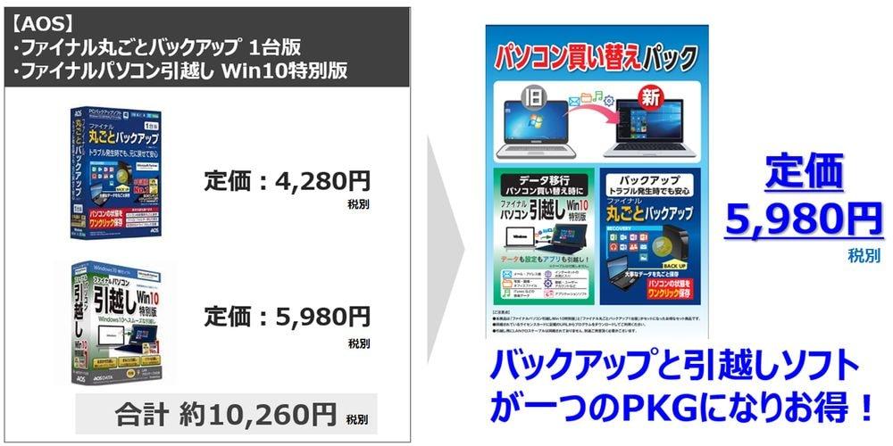 パソコン 買い替え データ 移行 windows10