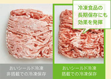 冷凍保存した肉の比較