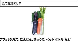 たて野菜エリア