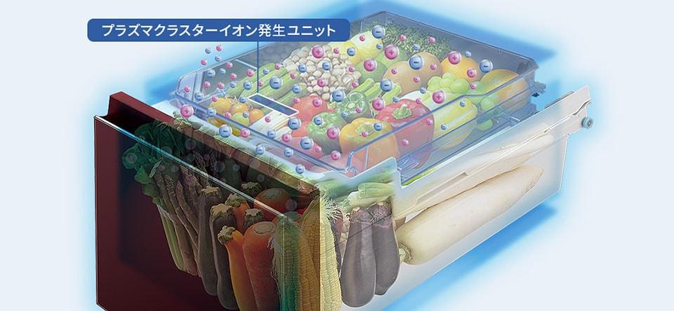 プラズマクラスター野菜室