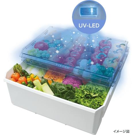 UV-LEDイメージ図