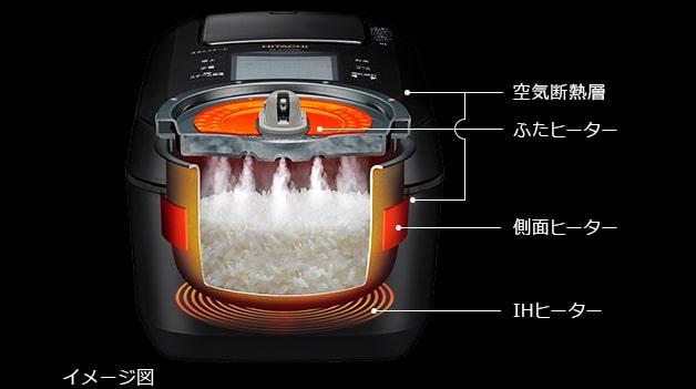 全周断熱構造のイメージ図