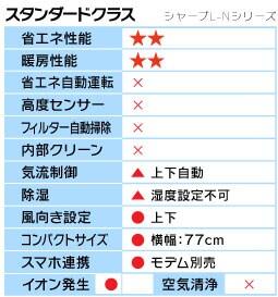 シャープL-Nシリーズ機能表