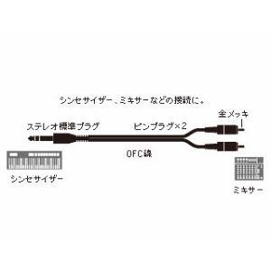 オーディオテクニカ ステレオ標準プラグ⇔ピンプラグ×2:ラインケーブル/3.0m ATL446A/3.0