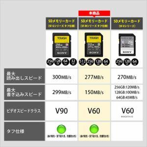 ソニー SF-M128T SDXC UHS-II メモリーカード Class10 ソニーハイエンドSDカードシリーズ 128GB
