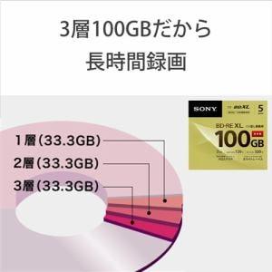 ソニー 2倍速BD-RE XL 1枚パック 100GB ホワイトプリンタブル BNE3VCPJ2