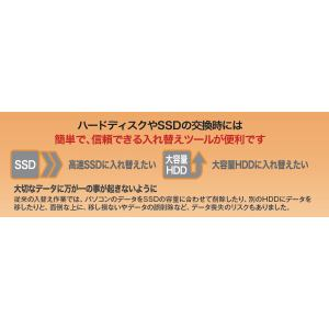 AOSデータ ファイナルハードディスク/SSD入れ替え15plus Win10対応乗換優待版 FI8-2 大容量ハードディスク/小容量SSDへOS丸ごとコピー FI8-2