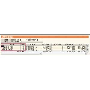 弥生 弥生販売 20 スタンダード 通常版 <消費税改正対応> HTAN0001