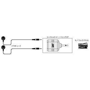 ビクター 変換アダプター モノラル AP-123A