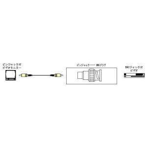 JVC VZ-90 アンテナ用変換アダプター