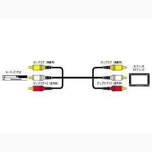 ビクター 映像/ステレオ音声ケーブル 2.0m VX-18G