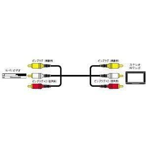 ビクター ビデオコード  ピンプラグ×3-ピンプラグ×3 3m VX-39G