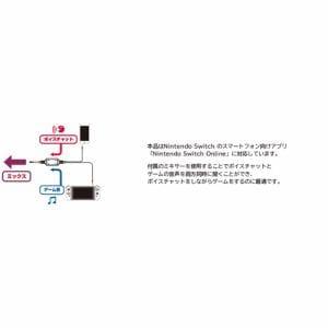 ホリ NSW-200 ゲーミングヘッドセット ハイグレード for Nintendo Switch レッド