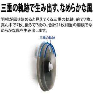 シャープ PJ-N3DG ハイポジション・リビングファン プラズマクラスター扇風機 ホワイト