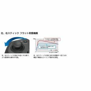 ホリパッドFPSプラス for PlayStation 4 レッド