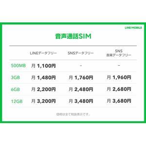 LINEモバイル LINEシム エントリーパッケージ(SIMカード後日配送)