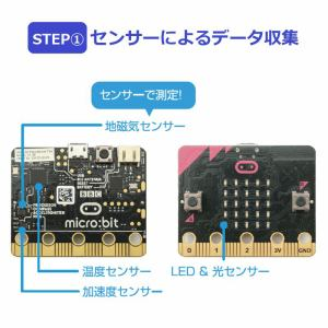 SB C&S micro:bit アドバンスセット/MB-B001 ロボット / 目指せ未来のエンジニア! / わかりやすい学習教材付き