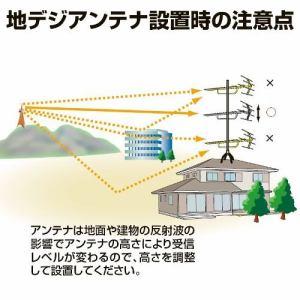 日本アンテナ AU20R UHFアンテナ 20素子 弱電界用