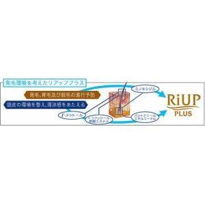 大正製薬 リアッププラス (60mL) 【 第1類医薬品 】