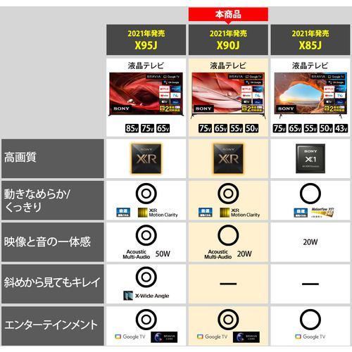 ソニー XRJ-55X90J 4K液晶テレビ BRAVIA XR 55V型