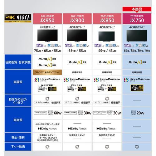パナソニック TH-50JX750 4K対応液晶テレビ 50V型