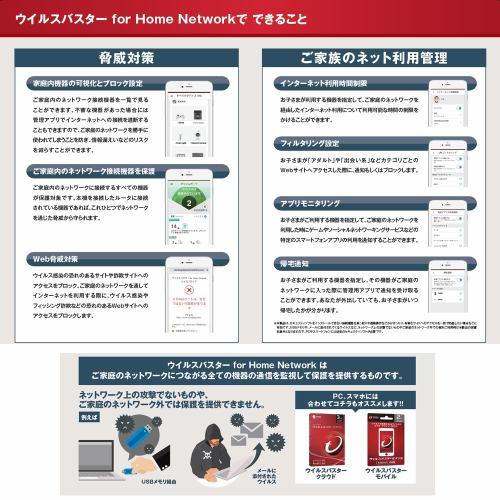 トレンドマイクロ ウイルスバスター for Home Network 1年版 DICUMMJ1XH2APN3702Z
