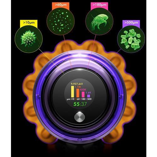 ダイソン SV22ABL V15 Detect Total Clean コードレス スティッククリーナー イエロー/アイアン/ニッケル