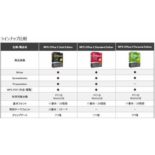 キングソフト WPS Office 2 Personal Edition 【DVD-ROM版】 WPS2-PS-PKG-C